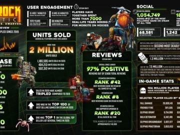 deep rock galactic info graphic