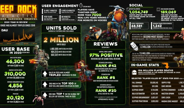 deep rock galactic info graphic